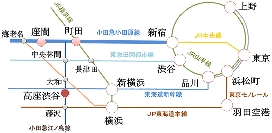 高座渋谷医院までの地図