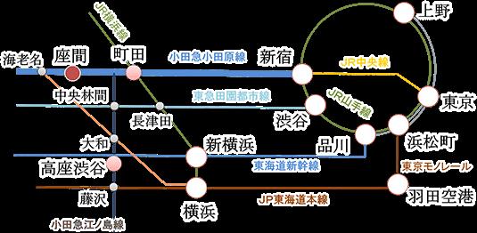 座間医院までの地図