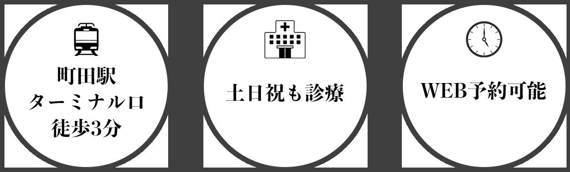 町田駅ターミナル口徒歩3分、土日祝も診療、17時まで診療